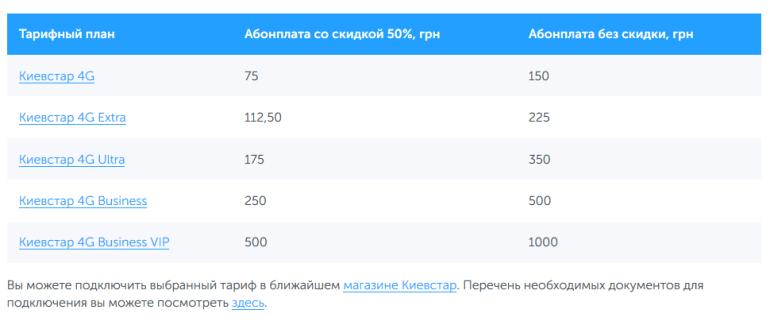 """""""Бизнес-старт"""": Киевстар предлагает 50% скидку на абонплату в течение полугода для новых корпоративных клиентов"""