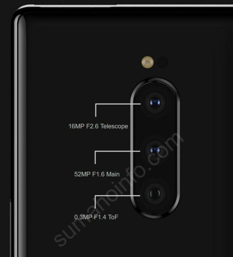Стали известны характеристики тройной камеры Sony Xperia XZ4: главный модуль на 52 Мп, телефото на 16 Мп и модуль ToF