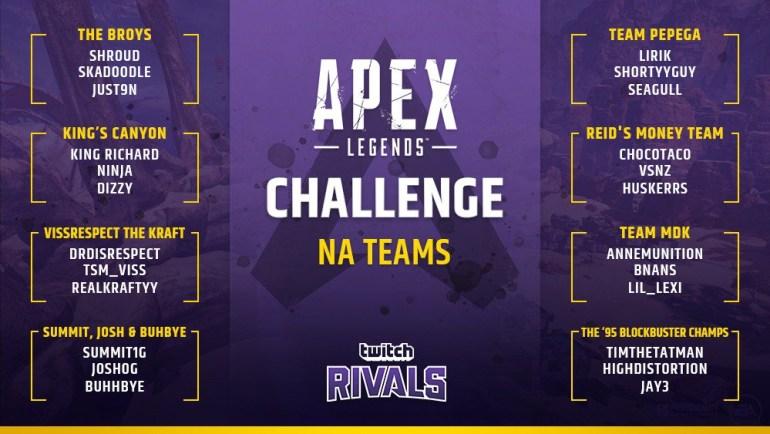 """За первую неделю после релиза """"королевская битва"""" Apex Legends набрала 25 млн игроков и 2 млн одновременных онлайн-игроков (сегодня стартует первый чемпионат на Twitch)"""
