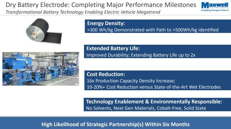 Tesla приобрела за $200 млн компанию Maxwell Technologies, которая занимается производством аккумуляторов и суперконденсаторов