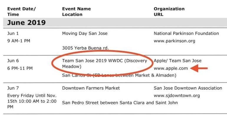 Конференция разработчиков Apple WWDC 2019 пройдет с 3 по 7 июня