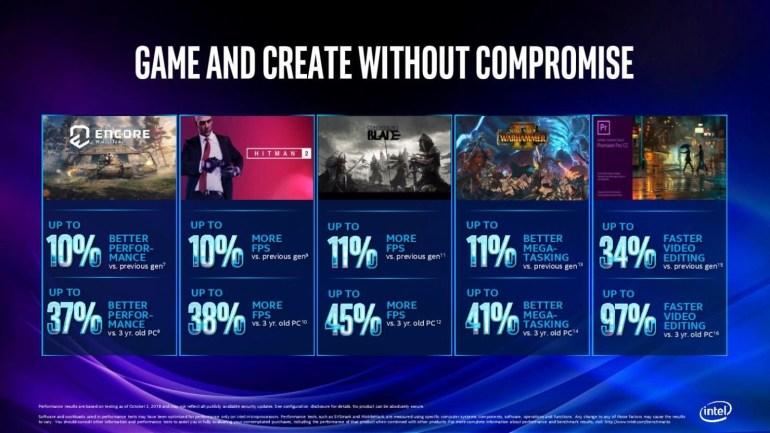Intel на GDC 2019: высокопроизводительные мобильные CPU Core 9-го поколения, концептуальные изображения первой дискретной видеокарты и новая панель управления графикой IGCC