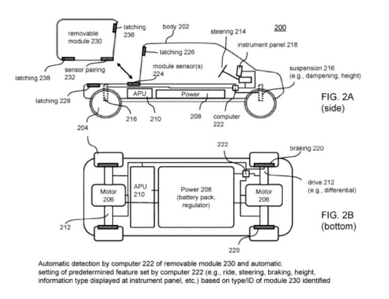 """Создатели электрического пикапа Rivian R1T запатентовали """"модульный кузов"""", который позволяет трансформировать его под любую модель использования"""