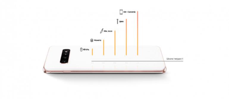 12 ГБ ОЗУ, 1 ТБ флэш-памяти и керамический корпус. В Украине лимитированный топовый Samsung Galaxy S10+ оценили... в 51 999 грн