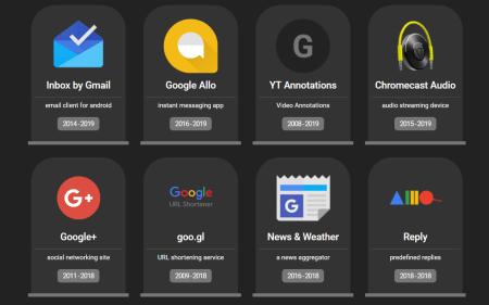 Google закрыла соцсеть Google+ для обычных пользователей, а также почтовик Inbox и сервис сокращения ссылок goo.gl