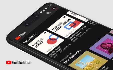 Число подписчиков музыкальных сервисов YouTube Music и Google Play Music перевалило за 15 млн человек