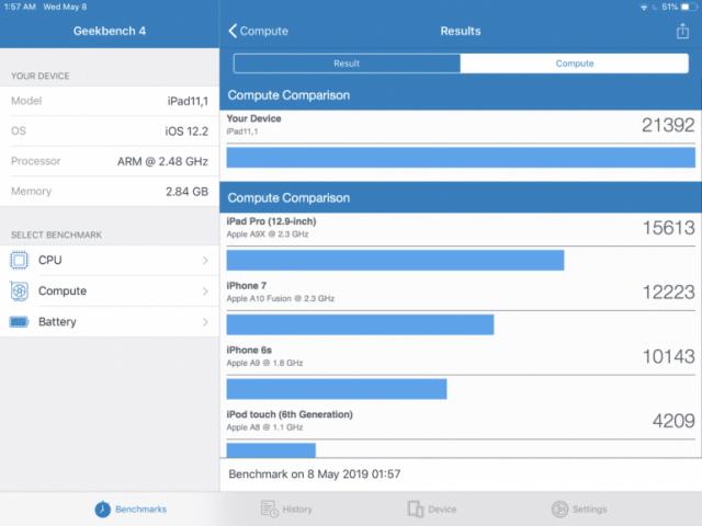 iPad mini (5 gen): обновленный компактный планшет от Apple - ITC.ua