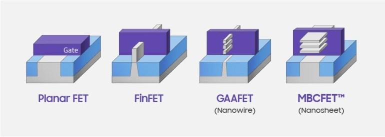 Samsung анонсировала прорыв в разработке 3-нм технологии и рассказала о планах освоения новых норм техпроцесса