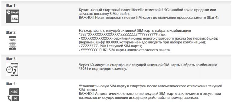 lifecell запустил услугу «Комфортная замена SIM», которая позволяет заменить SIM без визита в магазин оператора
