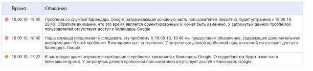 В работе Google Календаря произошел сбой - ITC.ua