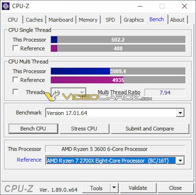 6-ядерный процессор AMD Ryzen 5 3600 за $200 идет вровень с 8-ядерным Intel Core i7-9700K за $370