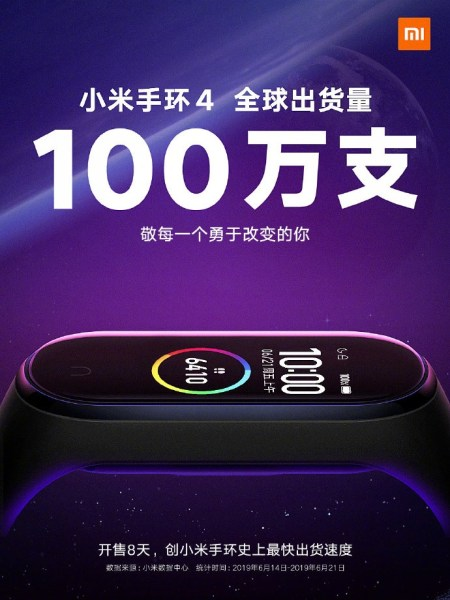 Xiaomi продала 1 млн фитнес-браслетов Mi Band 4 за первые восемь дней (и это только в Китае, глобальные продажи стартуют 26 июня)