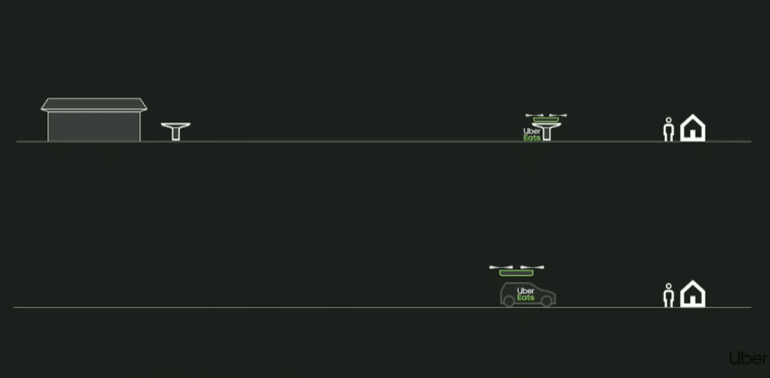 Uber показала сервис доставки еды дронами Uber AIR. Дроны смогут садиться даже на автомобили