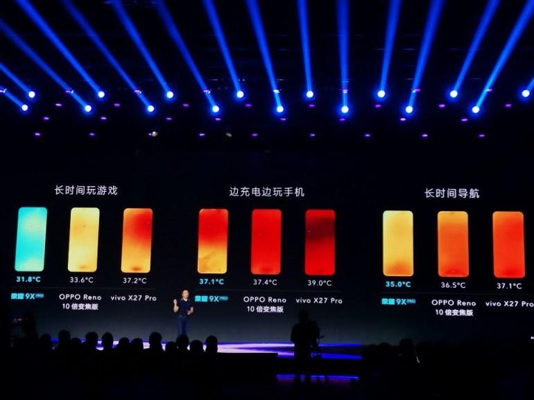 Представлены смартфоны Honor 9X и 9X Pro на базе SoC Kirin 810 с упором на игры и съемку фото. Цена стартует от $200