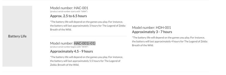 Nintendo анонсировала обновленную версию Switch с повышенной автономностью