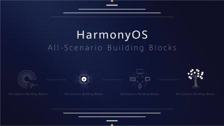 Huawei официально представила распределённую операционную систему HarmonyOS