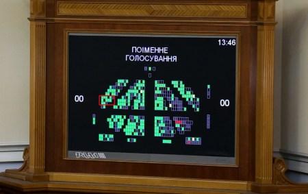 «Большой брат» следит за тобой: Система ИИ от «Слуги народа» будет выявлять «неправильные» голосования депутатов ВРУ