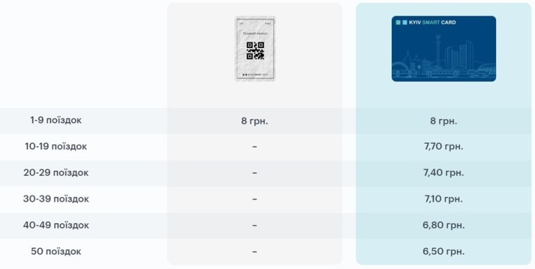 электронный билет тарифы