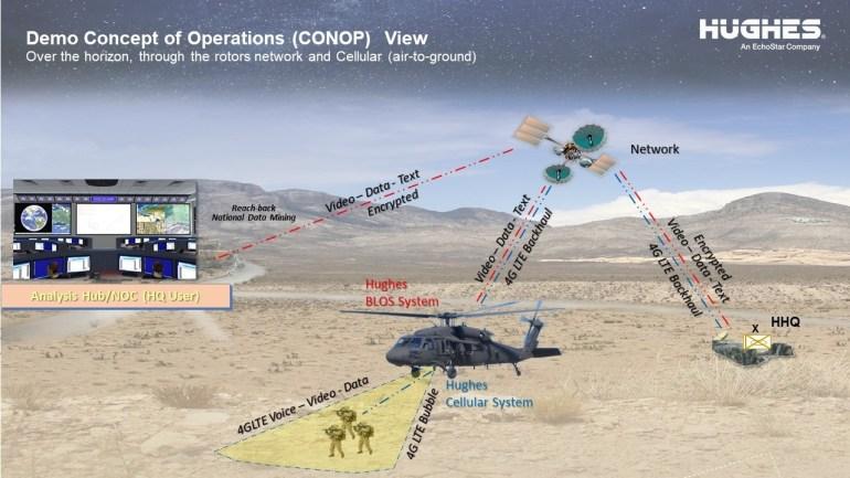 Американские разработчики предложили задействовать военные вертолеты в качестве летающих сотовых вышек