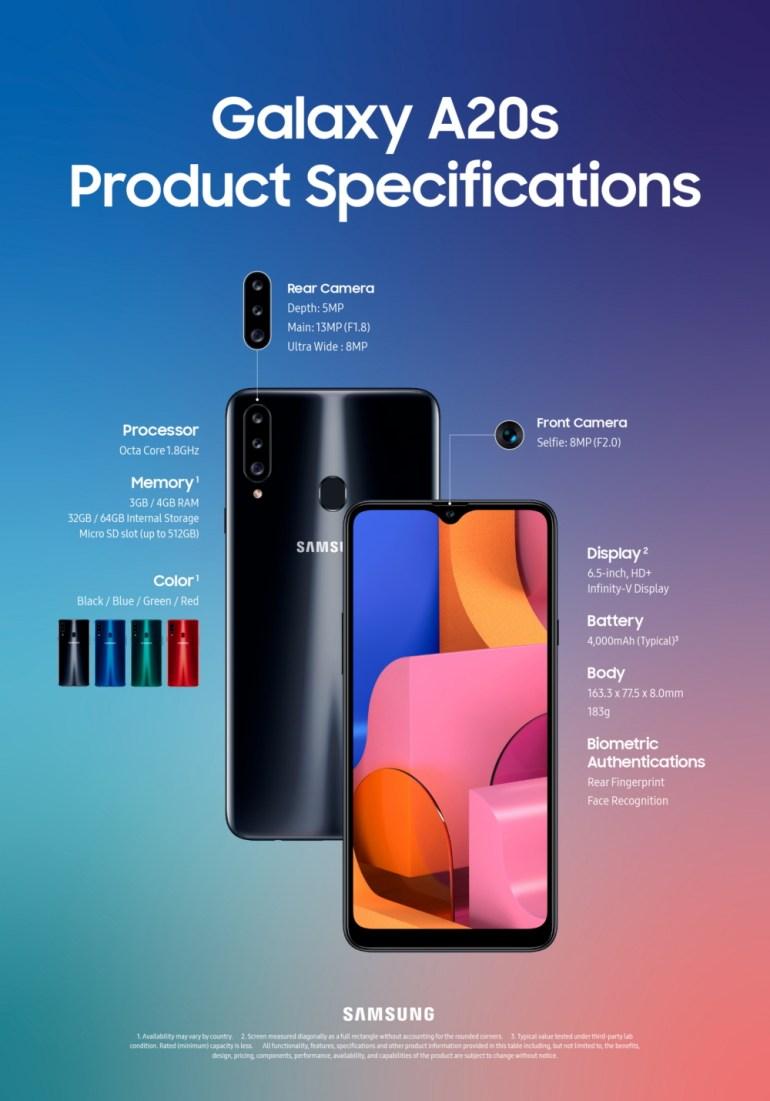 Обновленный бюджетник SamsungGalaxy A20s променял экран AMOLED на PLS, но получил тройную основную камеру и SoC Snapdragon 450