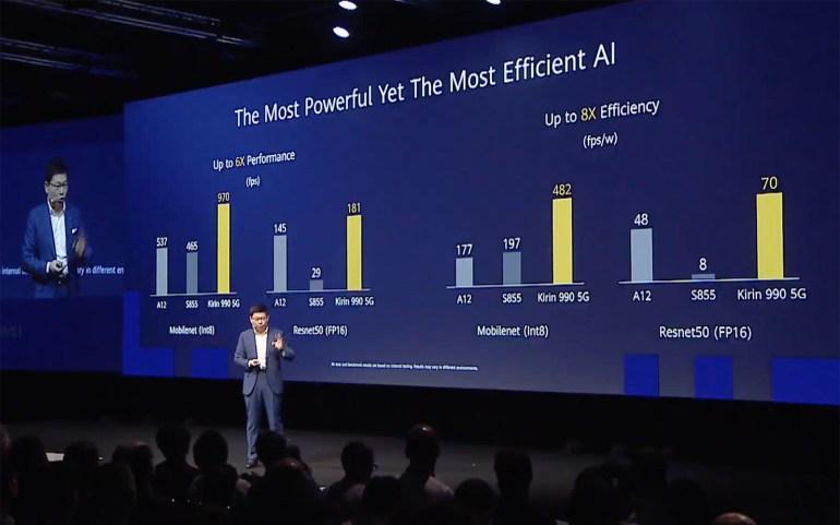 Представлена Huawei Kirin 990 5G — новая флагманская SoC Huawei со встроенным модемом 5G. Она содержит 10,3 млрд транзисторов