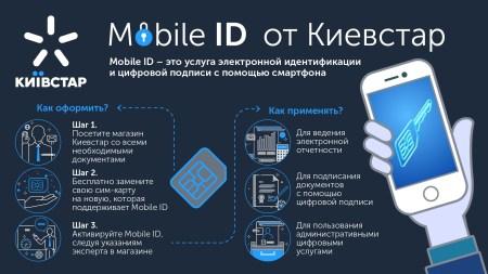 «Киевстар» отменил плату за использование услуги Mobile ID (но только для корпоративных и контрактных абонентов и только до конца 2020 года)
