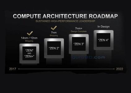 Микроархитектура AMD Zen 3 обеспечит заметный прирост производительности - ITC.ua