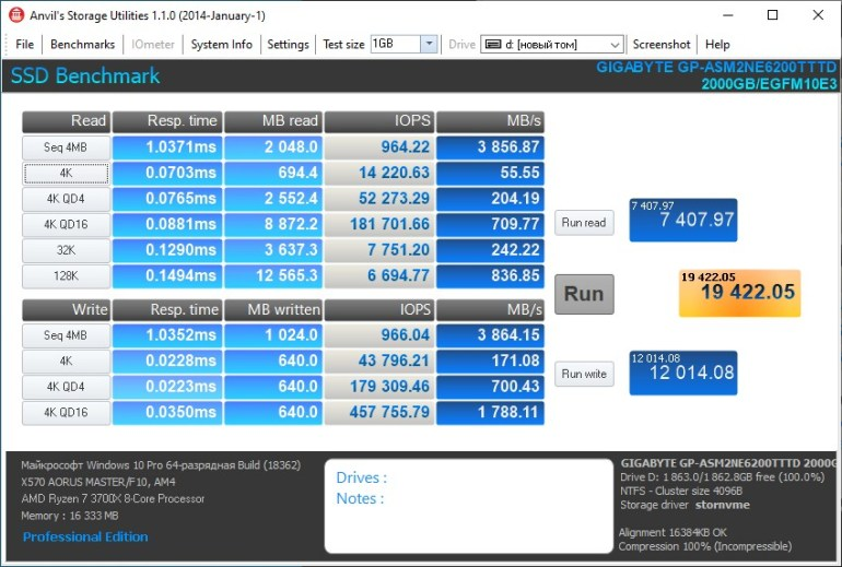 Обзор накопителя AORUS NVME Gen4 SSD 2 ТБ: есть ли польза от PCI Express 4.0?