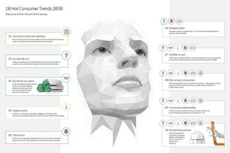 Ericsson опубликовал 10 потребительских трендов 2030 года, которые предрекают появление «Интернета чувств»