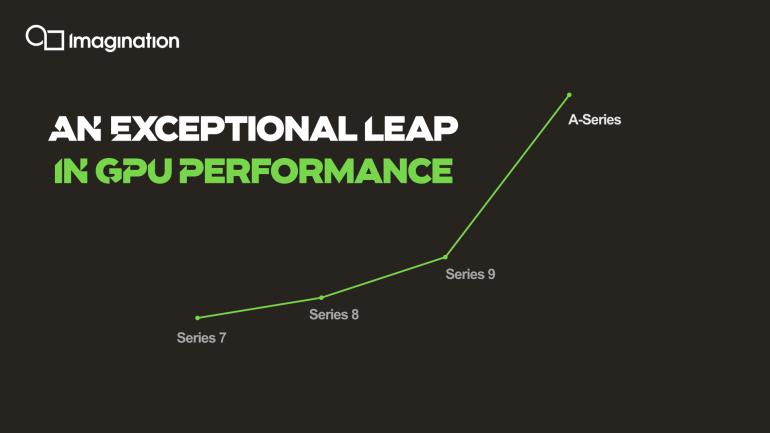 """GPU PowerVR 10-го поколения обеспечивают производительность до 2 терафлопс и подходят """"для всего"""""""