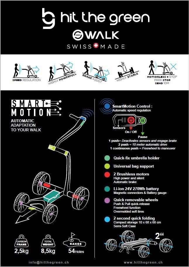 Швейцарский стартап разработал самоходную тележку для гольфа, способную двигаться в соответствии со скоростью пользователя