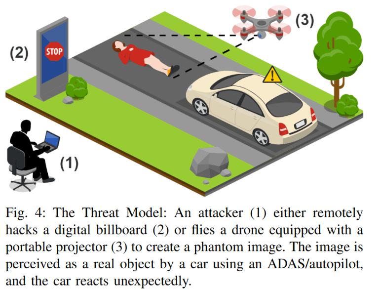 Израильские исследователи при помощи проектора заставили автопилот Tesla свернуть на условную встречную полосу