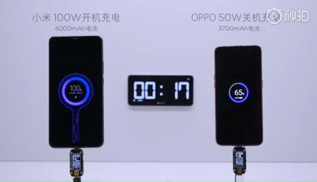 Глава Xiaomi поделился новыми подробностями о сверхбыстрой зарядке Super Charge Turbo мощностью 100 Вт