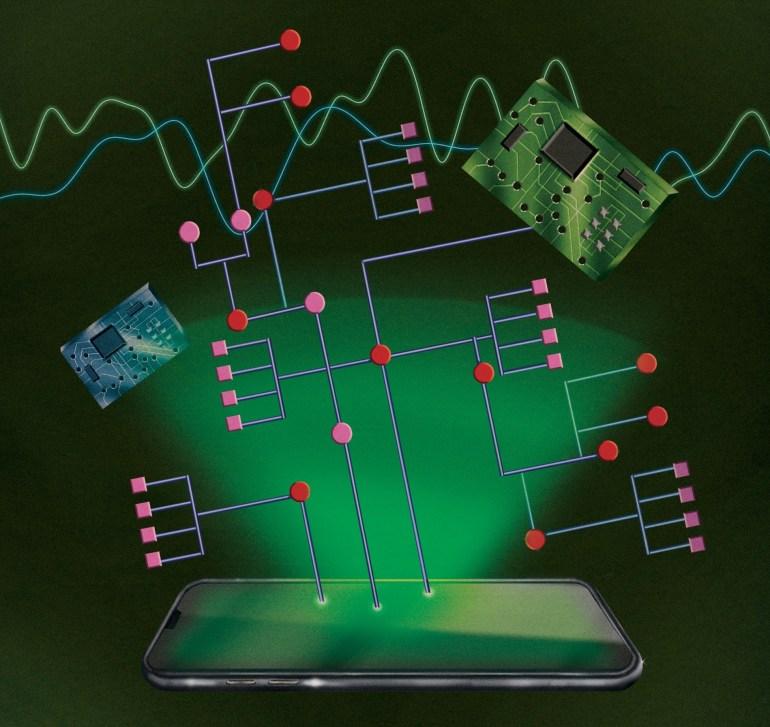 Квантовое превосходство, невзламываемый интернет, суперперсонализированная медицина и другое. Десять прорывных технологий 2020 года по версии MIT Technology Review