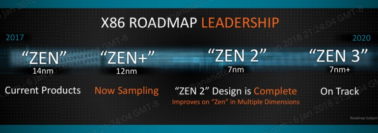 Процессоры Zen 3/ Zen 4, видеокарты Navi 2X (RDNA 2), архитектура Compute DNA и новая компоновка X3D— главные анонсы мероприятия AMD Financial Analyst Day