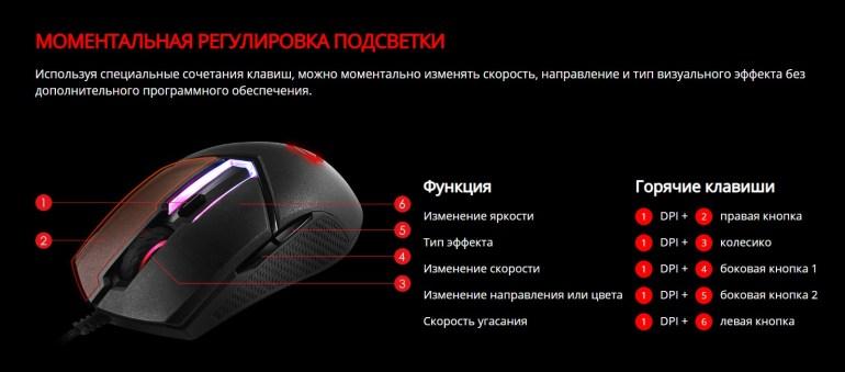 Обзор игровой мыши MSI Clutch GM30