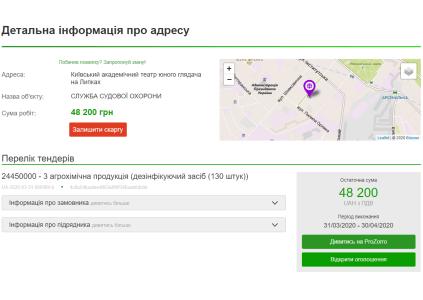 В Украине заработала «Карта коронавирусных закупок». Она показывает закупки медучреждений, направленные на борьбу с COVID-19
