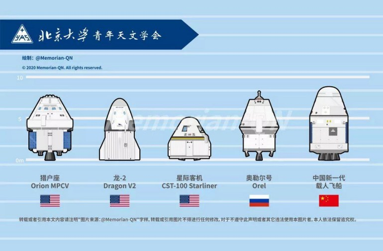 Китай произвел успешный запуск тяжелой ракеты CZ-5B с космическим кораблем нового поколения
