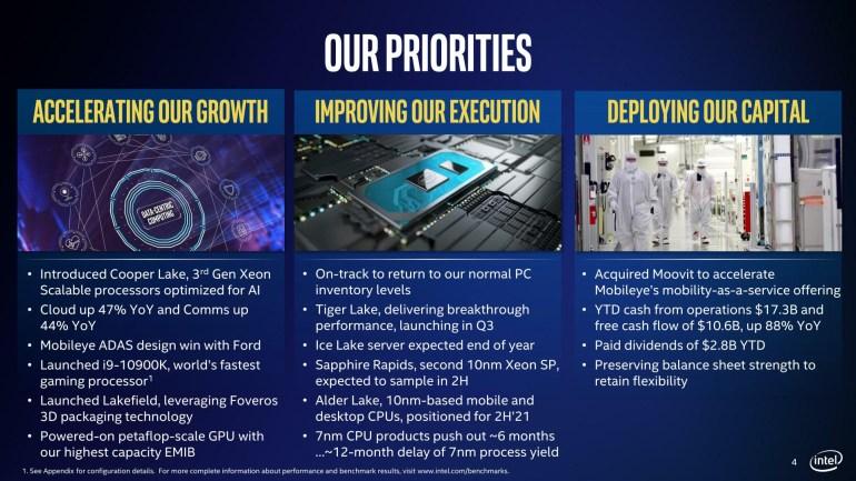 Официально: Alder Lake-S — первые 10-нм десктопные процессоры Intel (выйдут во второй половине 2021 года); переход на 7-нм откладывается и заводы конкурентов теперь — вариант