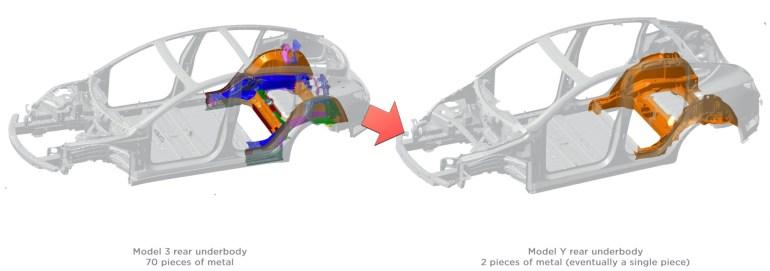 Илон Маск намекнул на электрический хэтчбек Tesla и назвал Model Y немецкой сборки «революцией в кузовостроении»