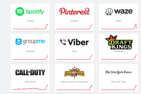 Обновлено: monobank, Нова Пошта, Waze, Viber и другие. Ошибка в SDK Facebook вывела из строя многие популярные приложения на iOS