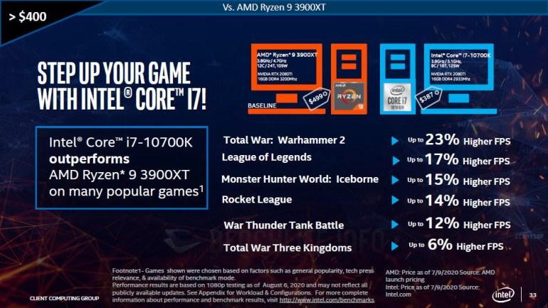 У — упорство. Intel пытается доказать, что ее восьмиядерный Core i7-10700K быстрее и выгоднее, чем 12-ядерный Ryzen 9 3900XT