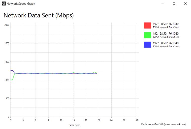 Обзор игрового роутера ASUS RT-AX86U