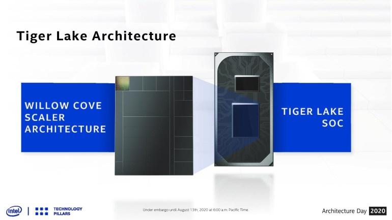 Intel анонсировала процессоры Tiger Lake (Core 11-го поколения) — техпроцесс 10-нм SuperFin, x86-ядра Willow Cove и графика Xe-LP