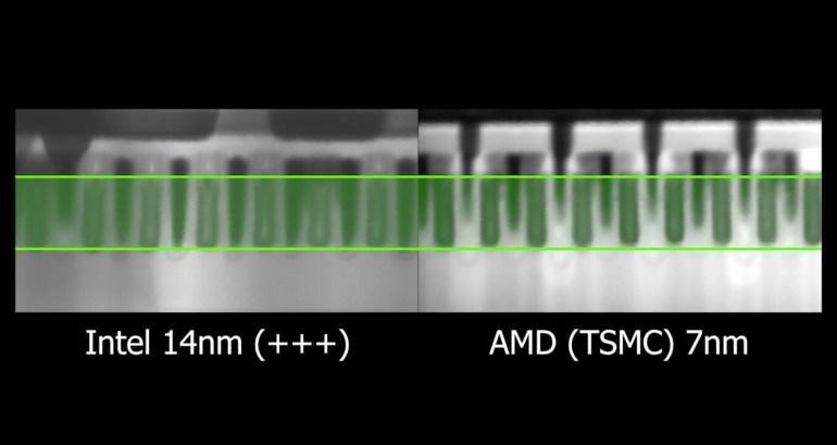 Чьи нанометры лучше: под электронным микроскопом сравнили 14-нм техпроцесс Intel с 7-ни техпроцессом TSMC