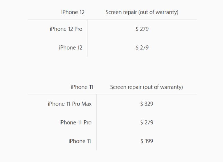 Цена ремонта iPhone 12 и iPhone 12 Pro: замена экрана в обоих случаях — $279, а заднего стекла —$449 и $549