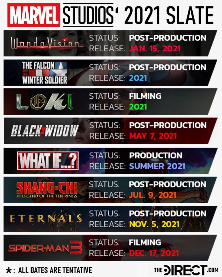 Фантастический сериал WandaVision / «ВандаВижен» выйдет на платформе Disney+ 15 января 2021 года