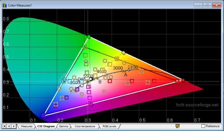 Обзор ноутбука Acer ConceptD 3 CN314-72G: время создавать