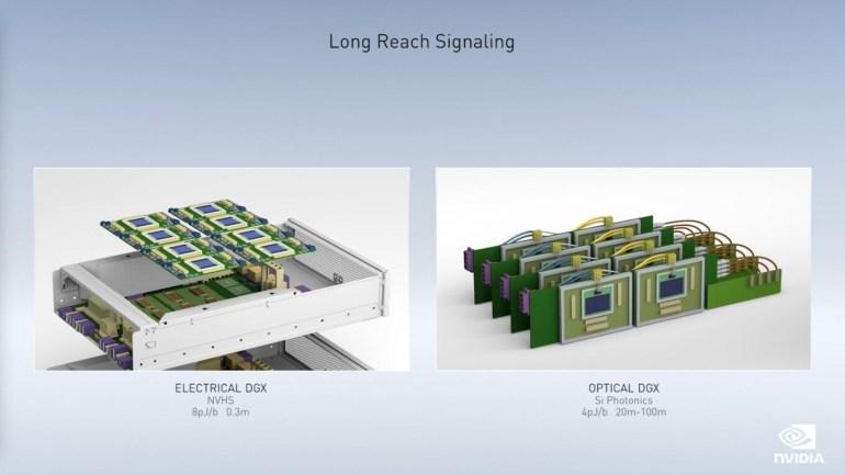 NVIDIA работает над высокоскоростной оптической системой передачей данных между GPU – оптический аналог NVLink