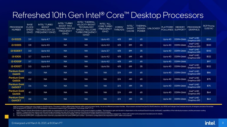 Core 11-го поколения. Официальные характеристики и цены новых настольных CPU Intel (Rocket Lake-S) — от 157 долларов за 6-ядерный i5-11400F до 539 долларов за топовый 8-ядерный i9-11900K
